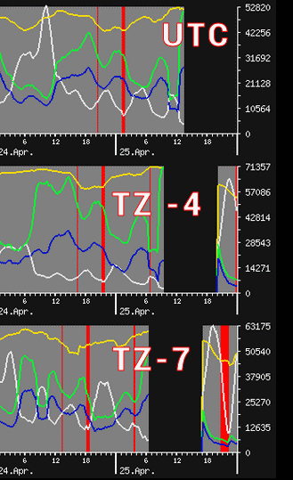 [Image: UTC_Minus_error.png]