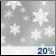 This Afternoon: A 20 percent chance of snow showers.  Mostly cloudy, with a steady temperature around 32. West northwest wind around 11 mph, with gusts as high as 18 mph.