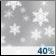 Saturday: A chance of snow showers.  Partly sunny, with a high near 16. Chance of precipitation is 40%.